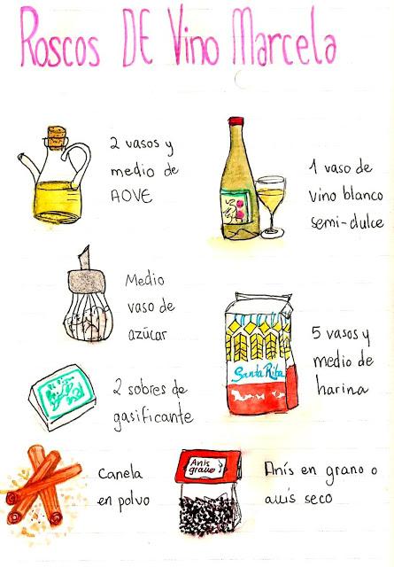 Roscos de vino de marcela, ilustraciones recetas